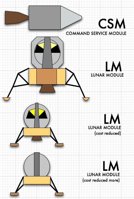 ./iphone-llamaclock-tests-LM-SCM.png